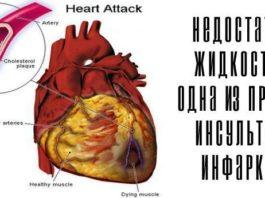 Вот что происходит с вашим сердцем и сосудами, когда вы пьете мало воды