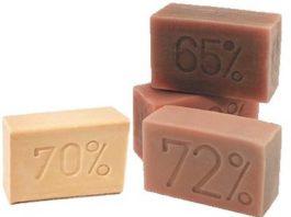 Хозяйственное мыло — полезное применение