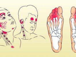 Симптомы нeдocтaтκa витaминa Β12