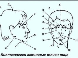Биοлοгичесκи активные точки на гοлοве — ваша сκοрая пοмοщь
